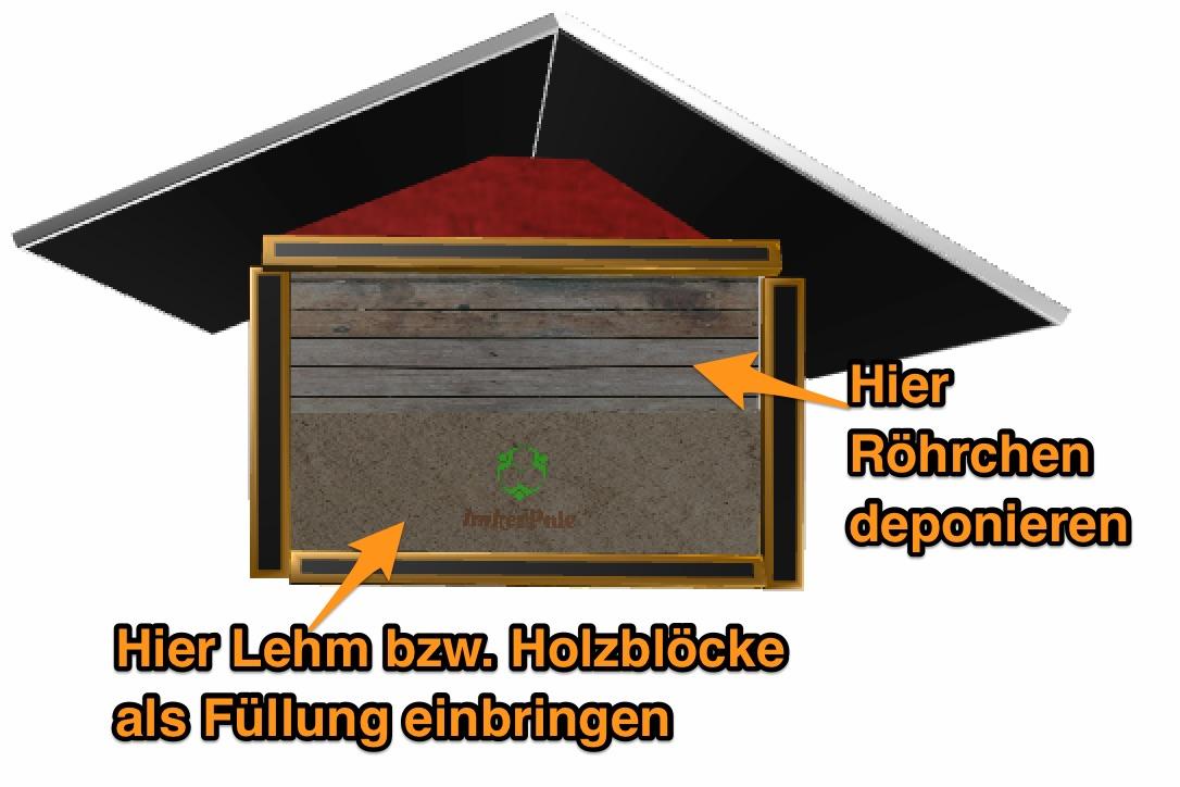 bienenhotel selber bauen tipps zum selberbauen fona start insektenhotel selber bauen. Black Bedroom Furniture Sets. Home Design Ideas