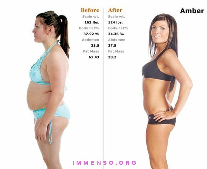 Image Result For Can I Take Green Coffee Bean Extract With Garcinia Cambogia