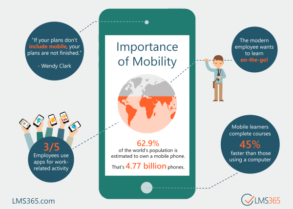 Importance of Mobility