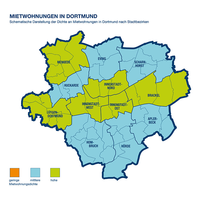Wohnung mieten Dortmund ImmobilienScout24