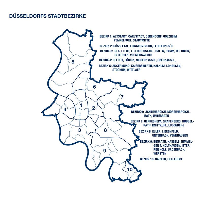 Wohnung Dsseldorf Bilk Privat