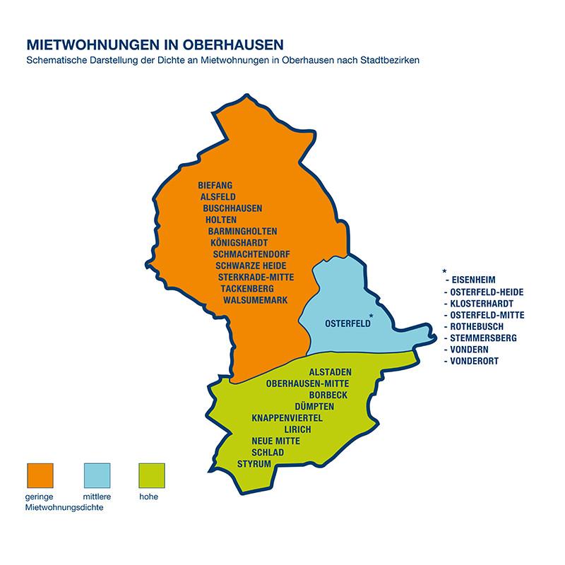 Wohnung mieten Oberhausen  ImmobilienScout24