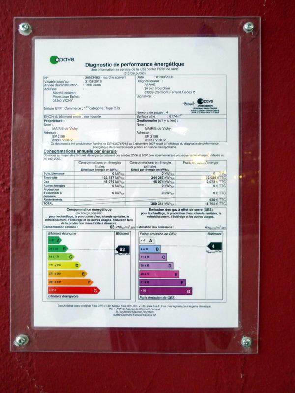 impact énergétique d'un bâtiment