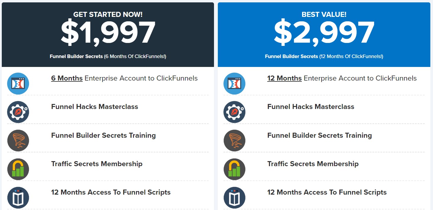 buy clickfunnels in full to save money