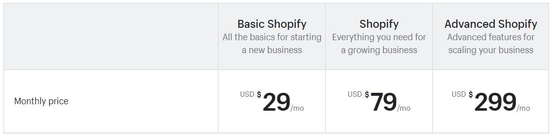 shopify platform prices