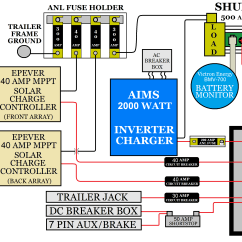 Rv Battery Bank Wiring Diagram For Aftermarket Power Windows Off Grid Set Up Travel Trailer Install Dc Schematic