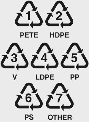 numbers on plastics mean