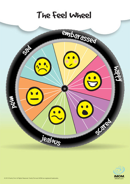 Emotions Feelings Wheel
