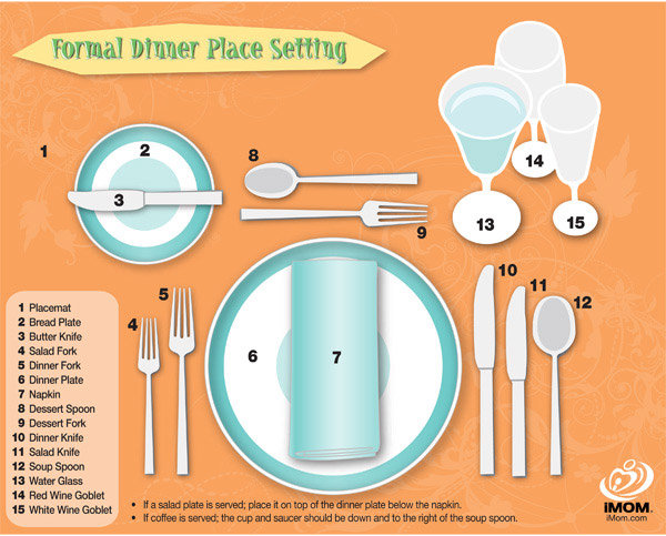 Formal Table Place Setting Chart  iMom
