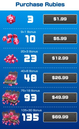 Everything you can currently buy in Mario Kart Tour | iMore