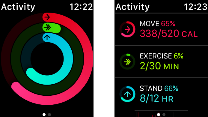 apple watch and activity