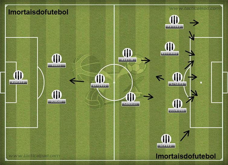 Esboço do Botafogo tetracampeão carioca de 1935: na época, a defesa era o de menos. O importante era atacar, atacar e atacar!