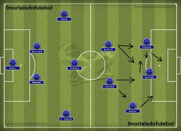 O Cruzeiro de 1966 em campo: movimentação constante, criatividade do ataque e Dirceu Lopes inspiradíssimo fizeram a diferença naquele show de futebol.