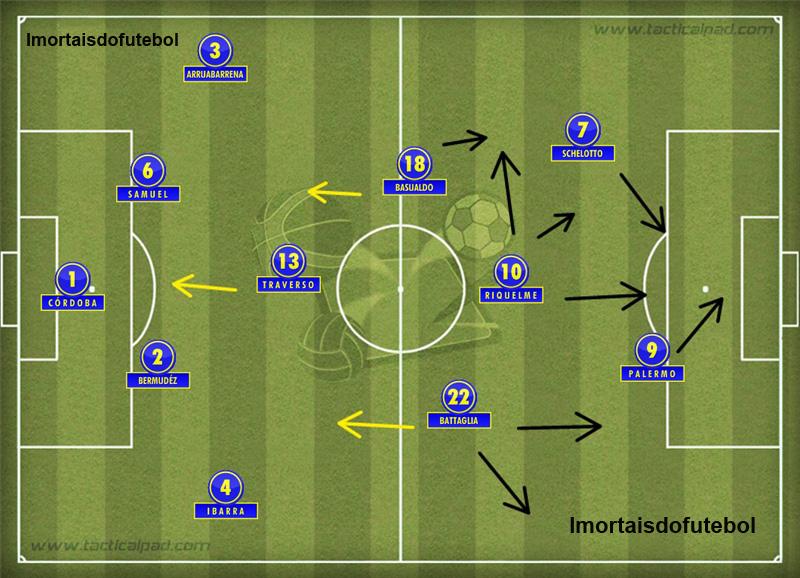 O Boca da Libertadores de 2000: meio de campo pegador era um terror para os adversários, além da habilidade de Riquelme e Schelotto.