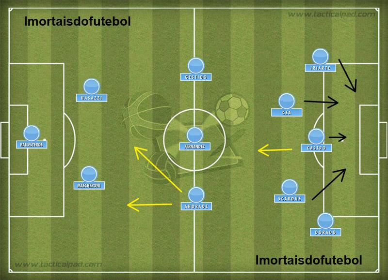 A Celeste da Copa: habilidade no ataque e segurança de Andrade e Nasazzi eram os destaques de um time histórico.