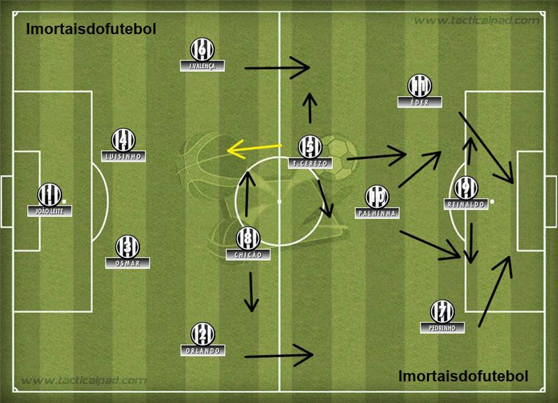 O Atlético de 1980 chegava a jogar com quatro homens no ataque tamanha qualidade ofensiva.