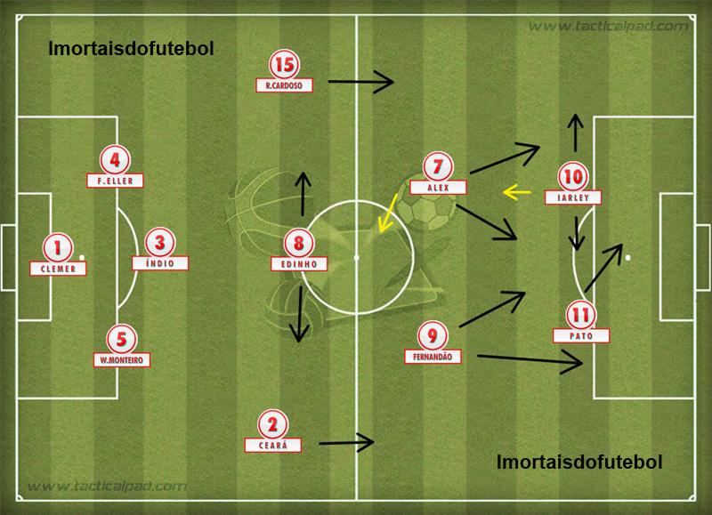 No Mundial, o Inter perdeu força ofensiva mais ganhou ainda mais segurança na zaga.