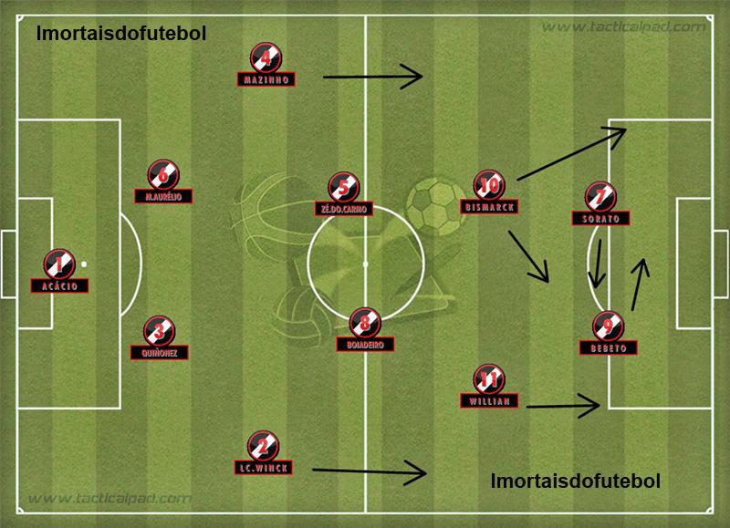 O Vasco de 1989: time leve, compacto e preciso no ataque com uma dupla inesquecível.