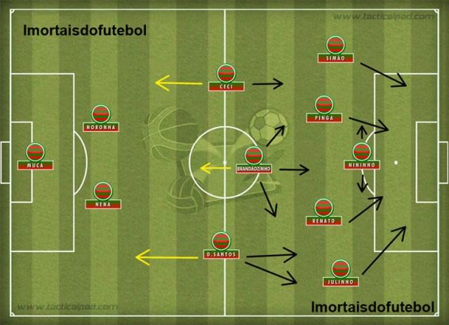 A Portuguesa de 1951-1952: talento na zaga, no meio de campo e no ataque davam ao time uma competitividade formidável.