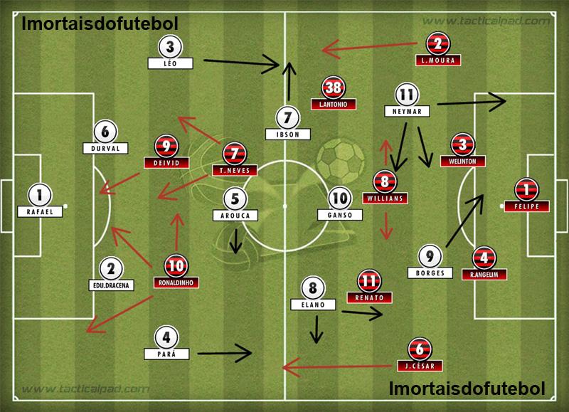 Os times em campo: o Flamengo tinha três homens de frente, enquanto o Santos avançava apenas com dois. Mesmo assim, ambas as equipes deram show de ofensividade.