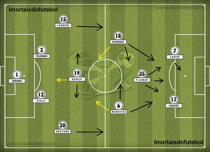 No Valencia de 2001, a força vinha das pontas e da genialidade de Mendieta.