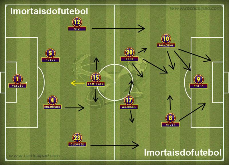 O Barça campeão europeu: zaga forte, meio de campo habilidoso e Ronaldinho e Eto´o no auge: receita de um time campeão.