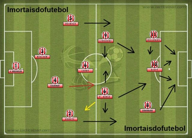 O PSV campeão da Europa: a grande força do time estava na defesa, quase intransponível, e no meio de campo técnico e eficiente.