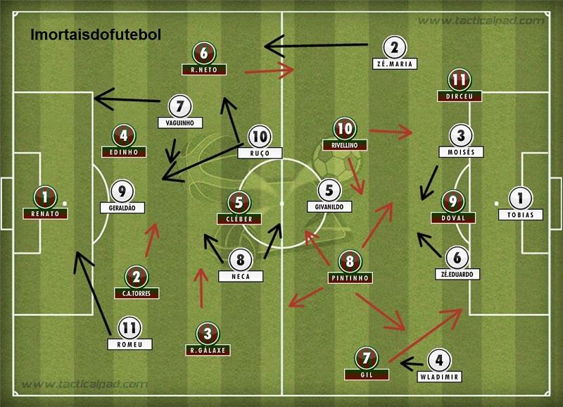 Os times em campo: no papel, o Flu era melhor, mas as condições do jogo e a presença da Fiel tornaram o duelo favorável ao Corinthians.