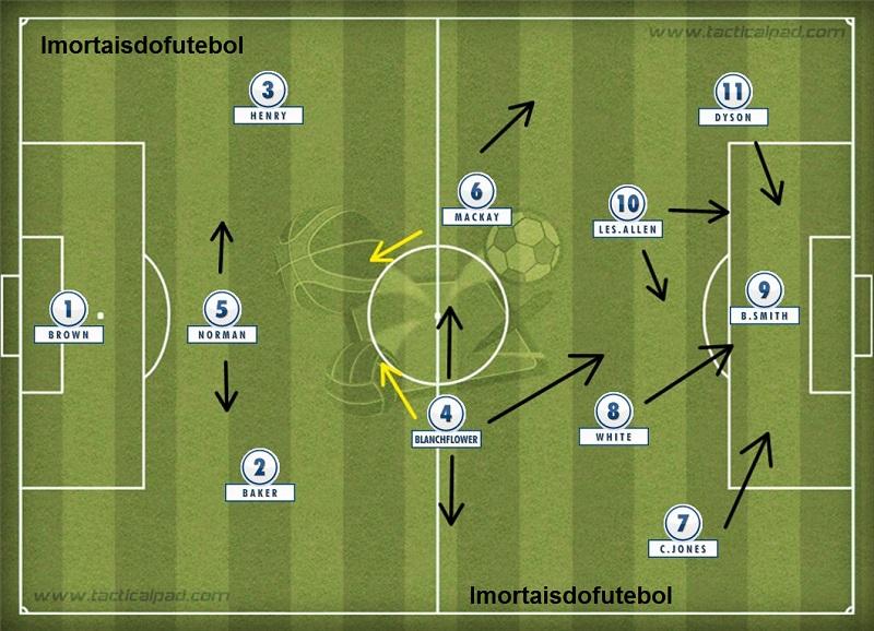 O Totttenham do Double: em tempos de 4-2-4, o time londrino abusava do estilo ofensivo com cinco homens no ataque.