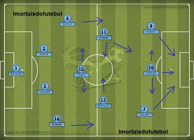 O Uruguai da Copa: Forlán inspirado e meio de campo marcador foram as armas de um time extremamente competitivo.