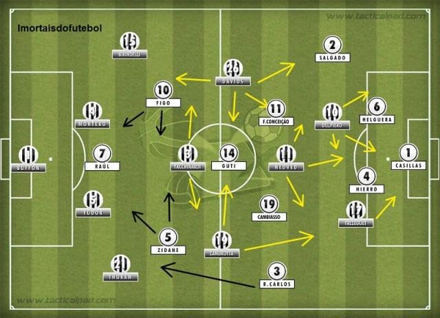 """Os times em campo: a Juventus venceu o Real porque dominou todas as ações do meio de campo e contou com o brilho de um """"tridente"""" inspirado."""