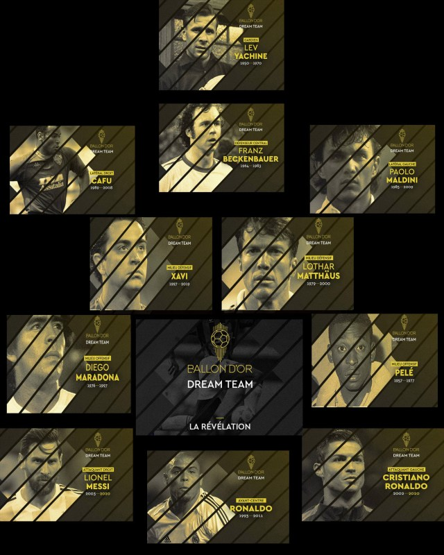 Ballon d'Or Dream Team Revelado!