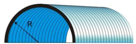 Pemasangan polycarbonate yang direkomendasikan