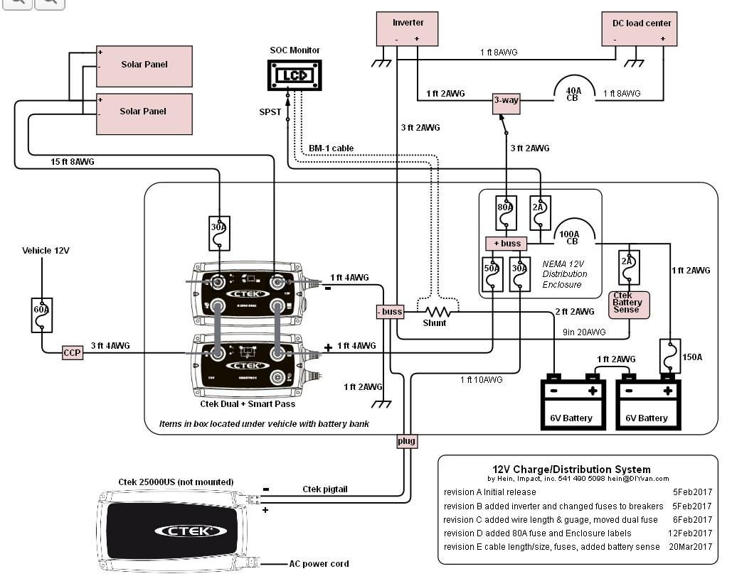 redarc bcdc1225 wiring diagram cow eye labeled ctek