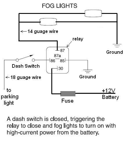 bosch relay wiring diagram fog lights wiring diagram fog light wiring using bosch relay pictures images photos