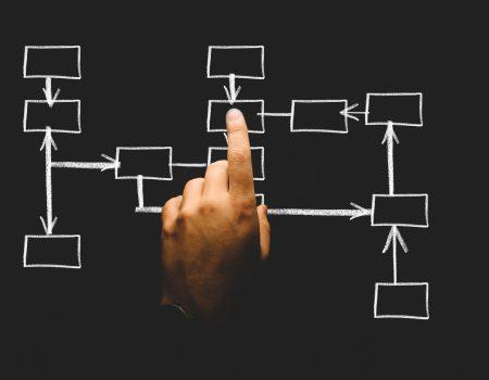 Marketing-Automation-Omnichannel-Impact-Extend