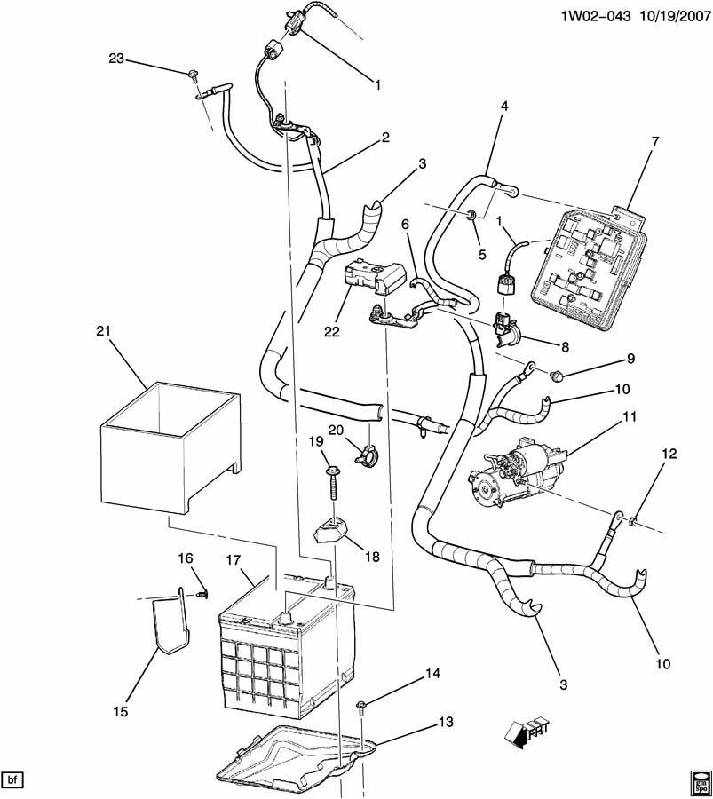 07 Impala Wiring Diagram : 24 Wiring Diagram Images