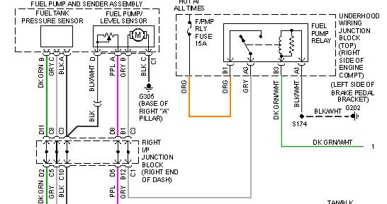 i need to know the wire diagram for the fuel pump ion a