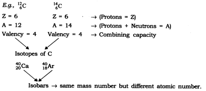 ncert-solutions-class-9-science-chapter-4-structure-atom-27
