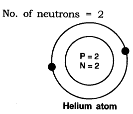 ncert-solutions-class-9-science-chapter-4-structure-atom-14