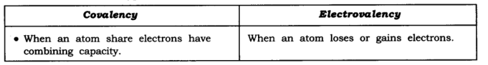 ncert-solutions-class-9-science-chapter-4-structure-atom-24