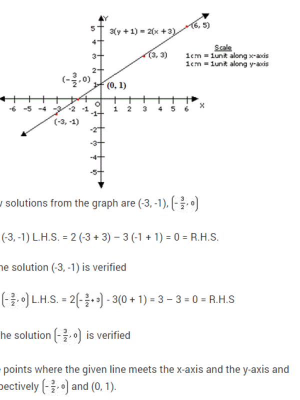 coordinate-geometry-ncert-extra-questions-for-class-9-maths-chapter-3-16