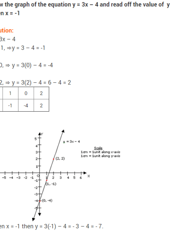 coordinate-geometry-ncert-extra-questions-for-class-9-maths-chapter-3-28
