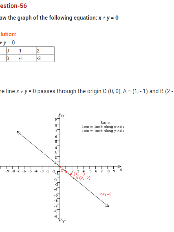coordinate-geometry-ncert-extra-questions-for-class-9-maths-chapter-3-71
