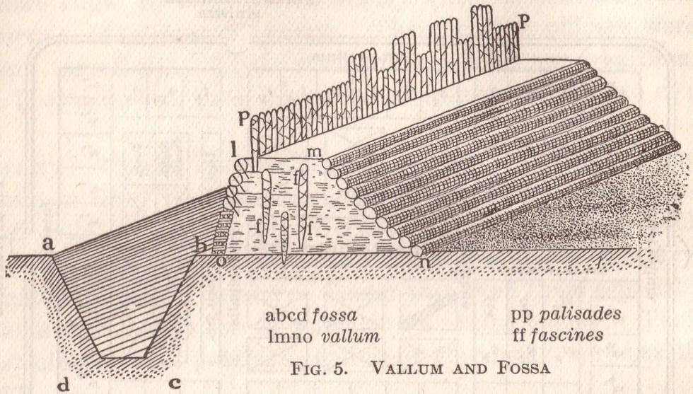 Fortificaciones romanas: fossa, agger y vallum.