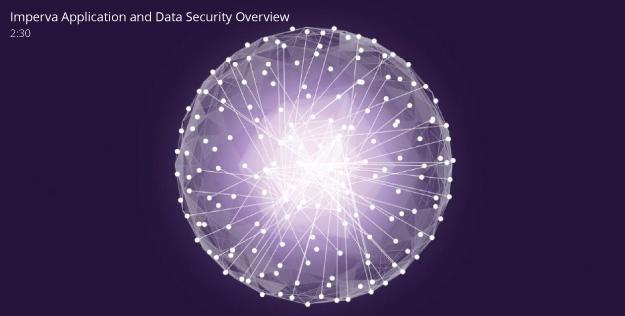 Imperva Database Security