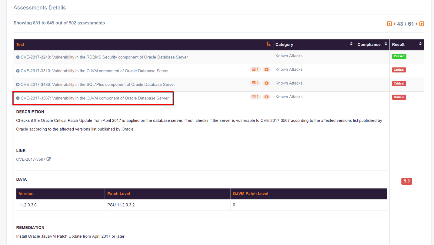 Database Security Imperva