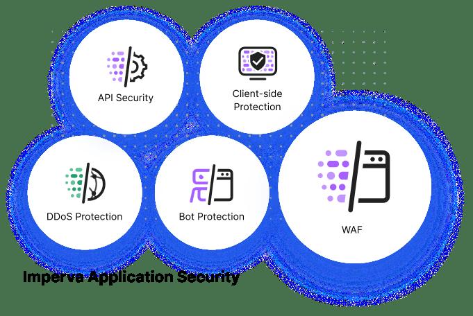 WAF web application firewall security