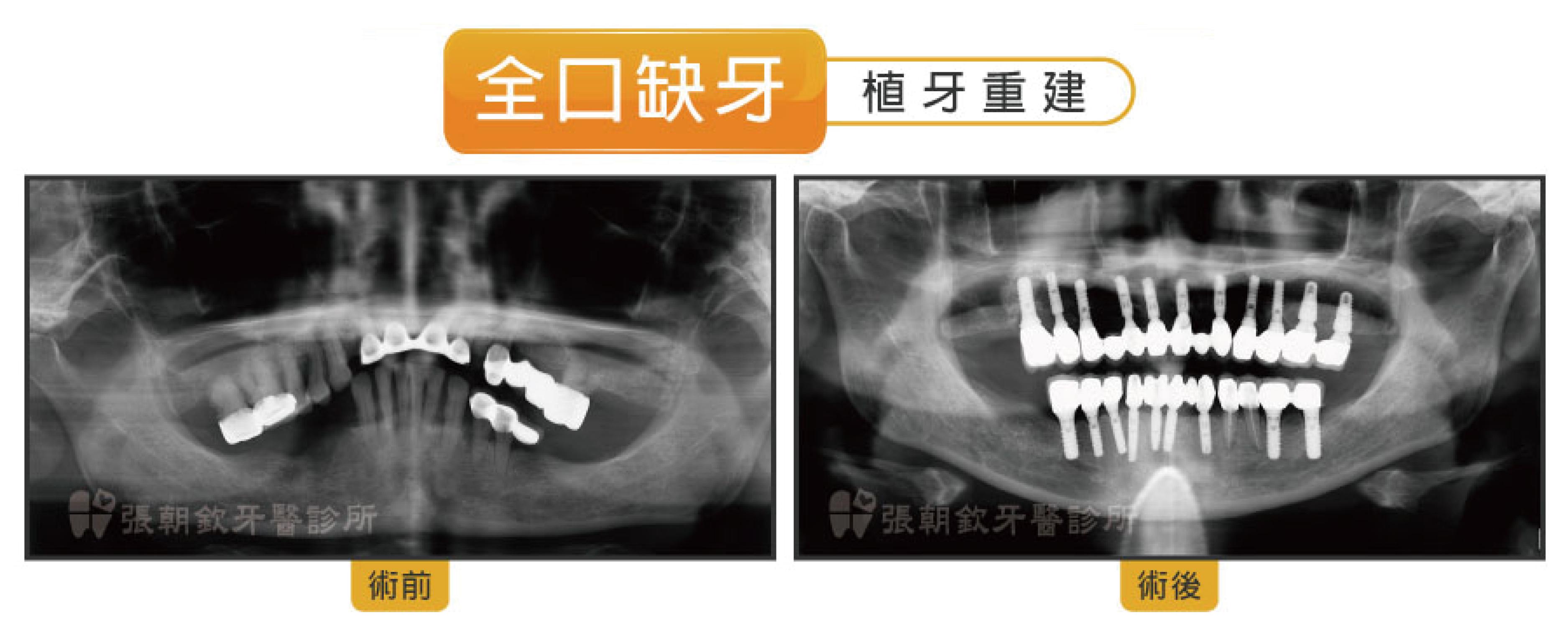 張朝欽牙醫診所