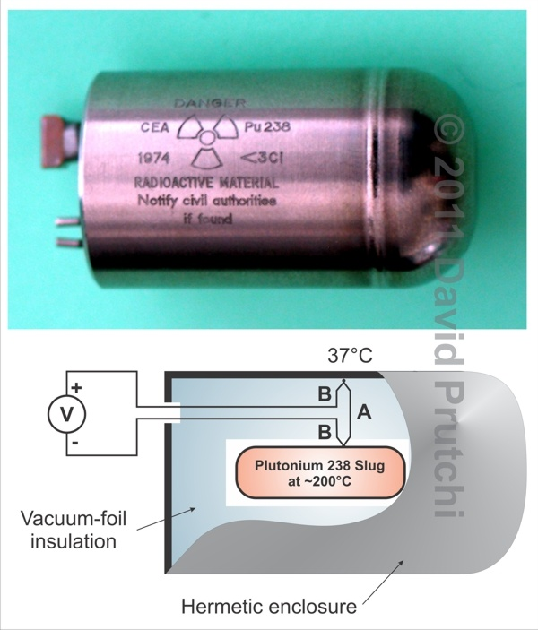 Medtronic's Atomic Pacemaker (early 1970's) – The World of